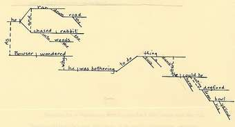 Kitty burns florey essays part of the fun of diagramming sentences was that it didnt matter what they said the dog could bark chew gum play chess in the world of diagramming ccuart Image collections